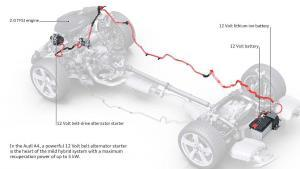 Audi-Hybrid-recall-rsg-fire