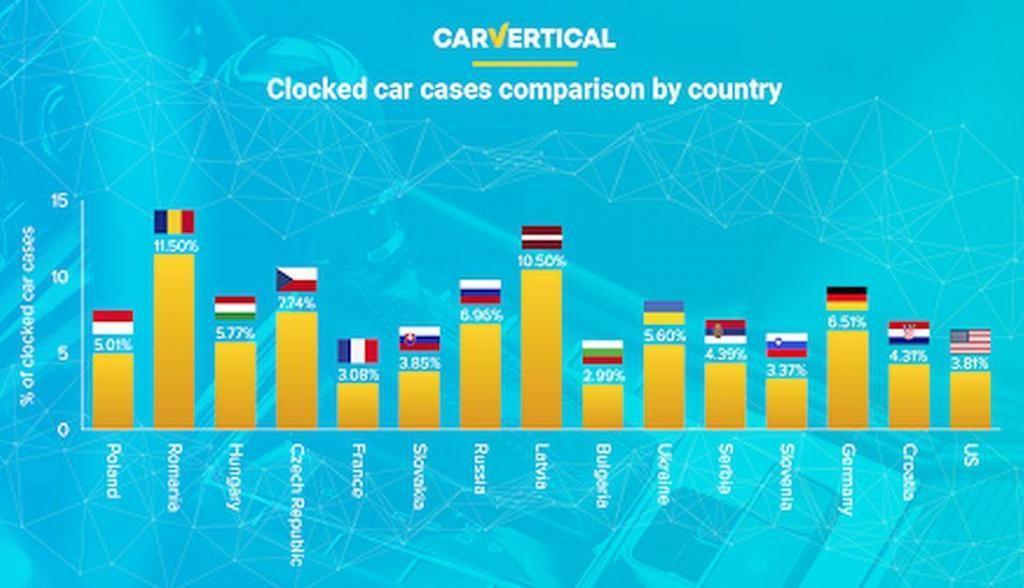 clocked-cars-2