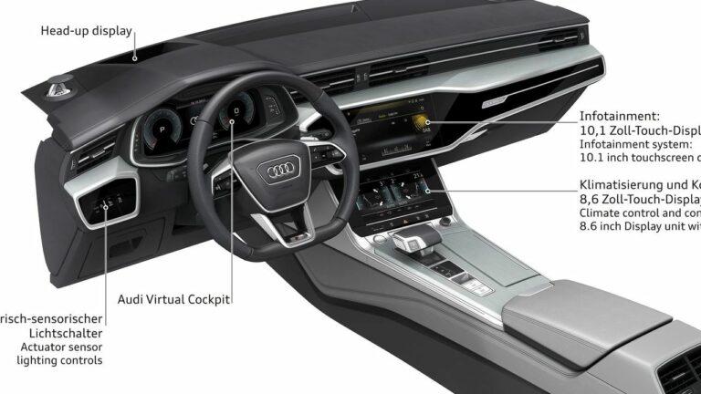 Audi-cruscotto